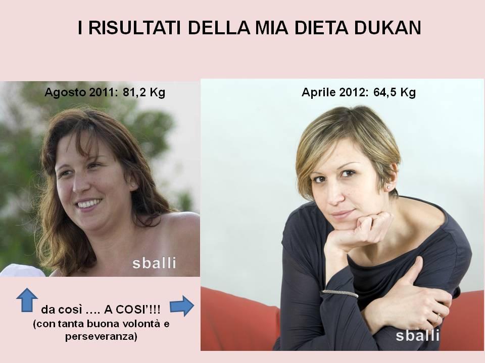 Linsulina per perdere il peso