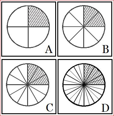 Soal Sd Lingkaran Bank Soal Matematika Sd Mi Soal Cerita Tentang Keliling Dan Luas Bangun