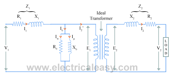 Equivalent circuit of Transformer electricaleasycom