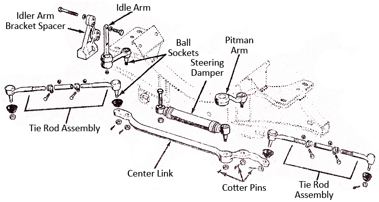 from ford f450 transmission linkage diagram