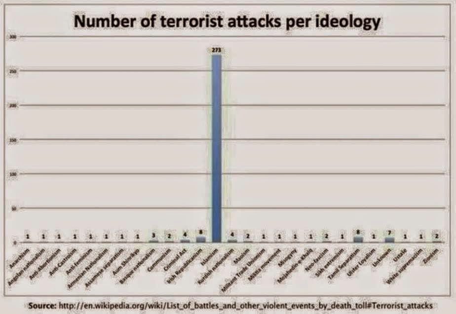evolution of terrorism since the attacks of A history of terrorism on us soil  since the invention of dynamite in 1867,  although the means and methods of such attacks have changed dramatically,.