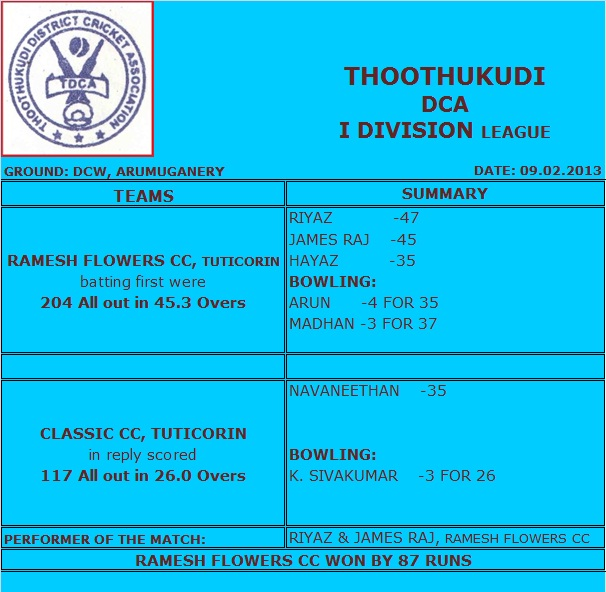I DIVISION CRICKET LEAGUE – 09.02.2013