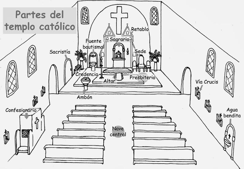 Partes de la iglesia para colorear