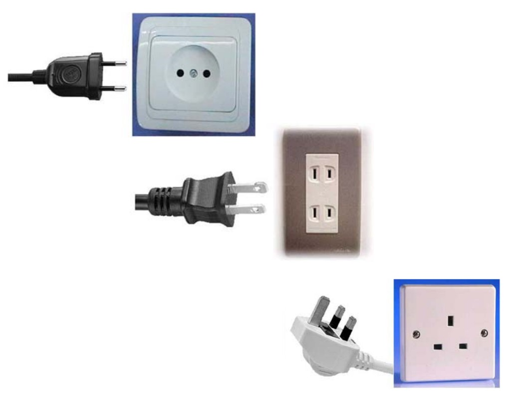 Plugs and electricity in vietnam voltage