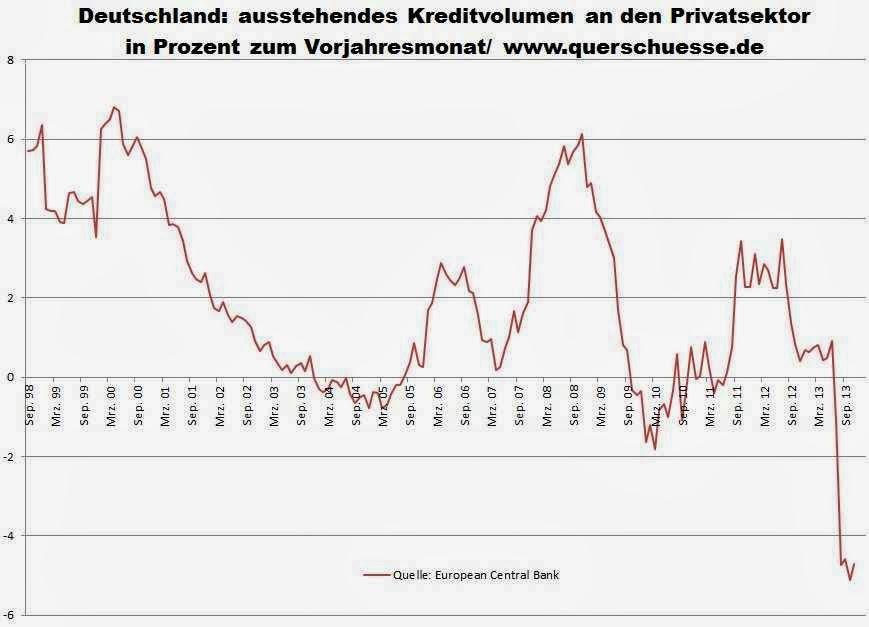 Nichtfinanzielle Handelsoptionen