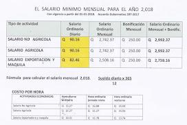Nuevo Salario Minimo Guatemala 2018