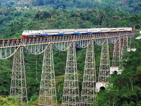 Argo Gede Train Indonesia