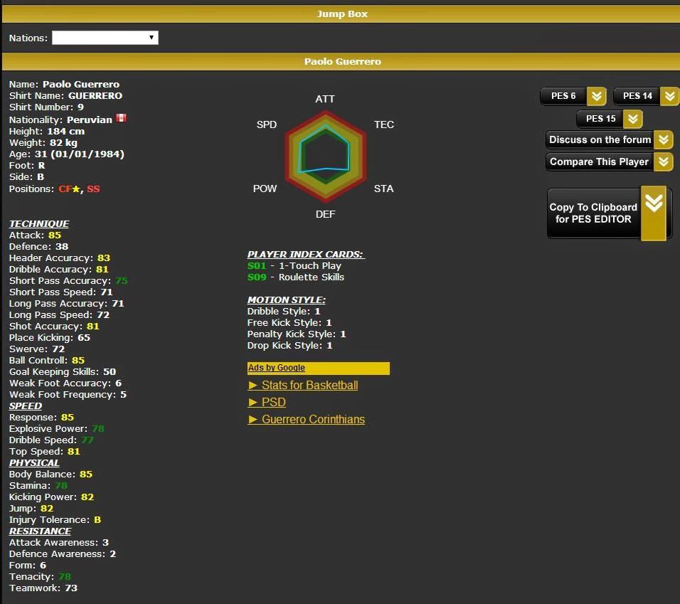 Pes Stats Database