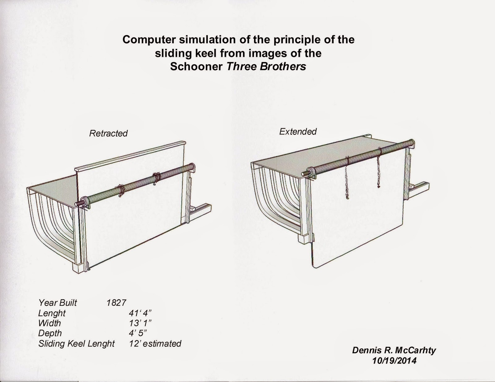 http://www.shipwreckworld.com/articles/early-1800s-daggerboard-schooner