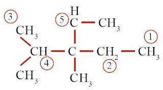 Atom C–primer, C–sekunder, dan C–tersier