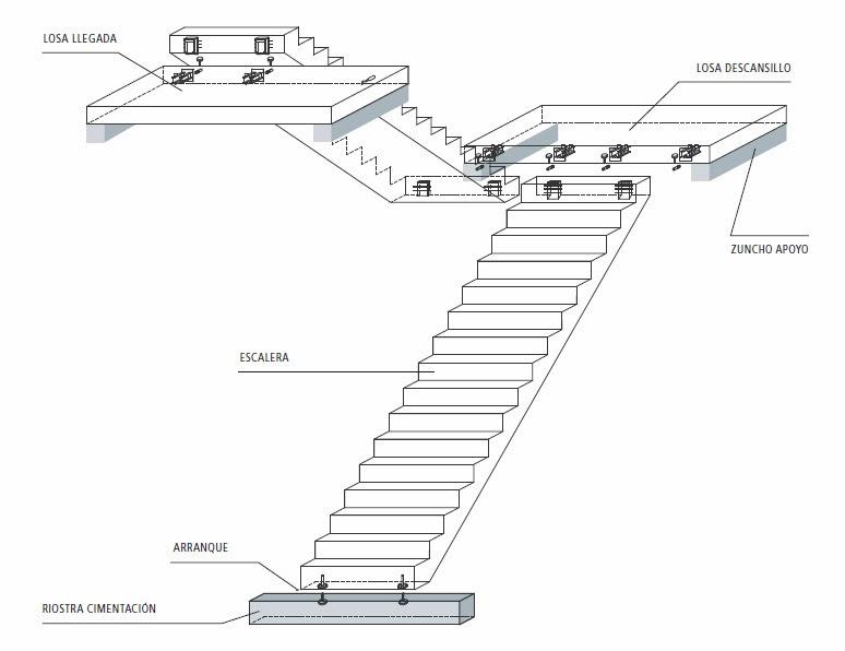 Vg at escaleras y descansillo prefabricados - Escalera prefabricada de hormigon ...