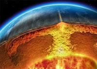 Yer Kabuğu Magma Tabakası