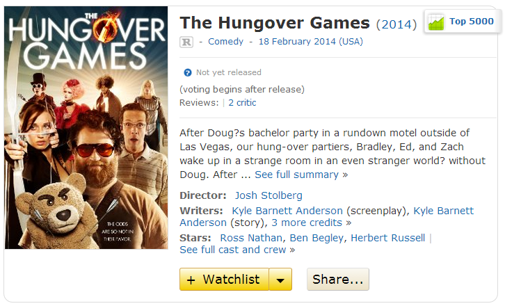 The Hungerover Games 2014 Movie IMDB Info