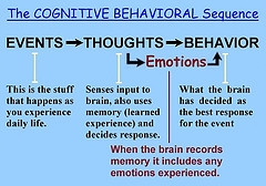 compare cognitive cognitive behavioral and reality therapies Cognitive-behavioral therapy (cbt) is a blend of cognitive and behavioral structures provide the information for the individual to interpret reality and.