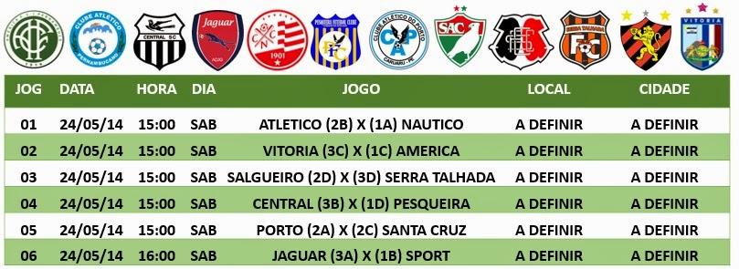 Definidos os jogos na primeira rodada da 2ª fase do Pernambucano SUB-20