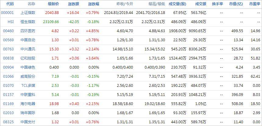 中国株コバンザメ投資ウォッチ銘柄watch20140605