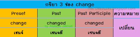 กริยา 3 ช่อง ฺChange