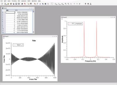 Rys 6. Przykład analizy FFT danych.