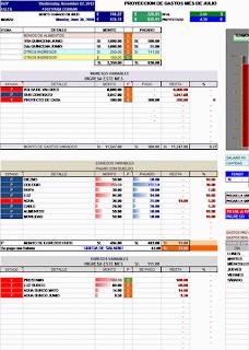 Plantilla, control, gastos, Excel. negocios, economía, finanzas,