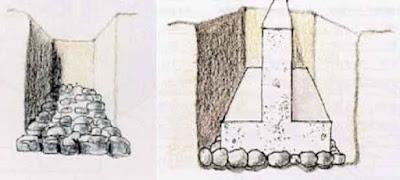 Plantilla de concreto pobre Y Plantilla de pedacería de piedra