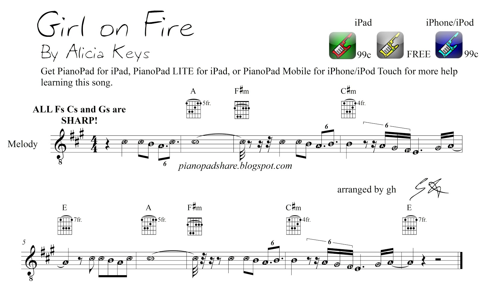 This Girl Is On Fire Guitar Chords Alicia Keys