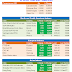 Wolrd Market performance update for 10 April 2015