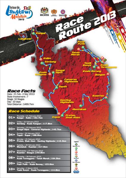 Peta dan Laluan Perlumbaan LTDL 2013