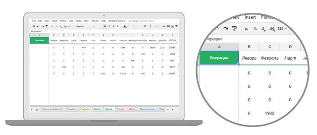 Учет финансов по источнику прибыли в Гугл Таблице
