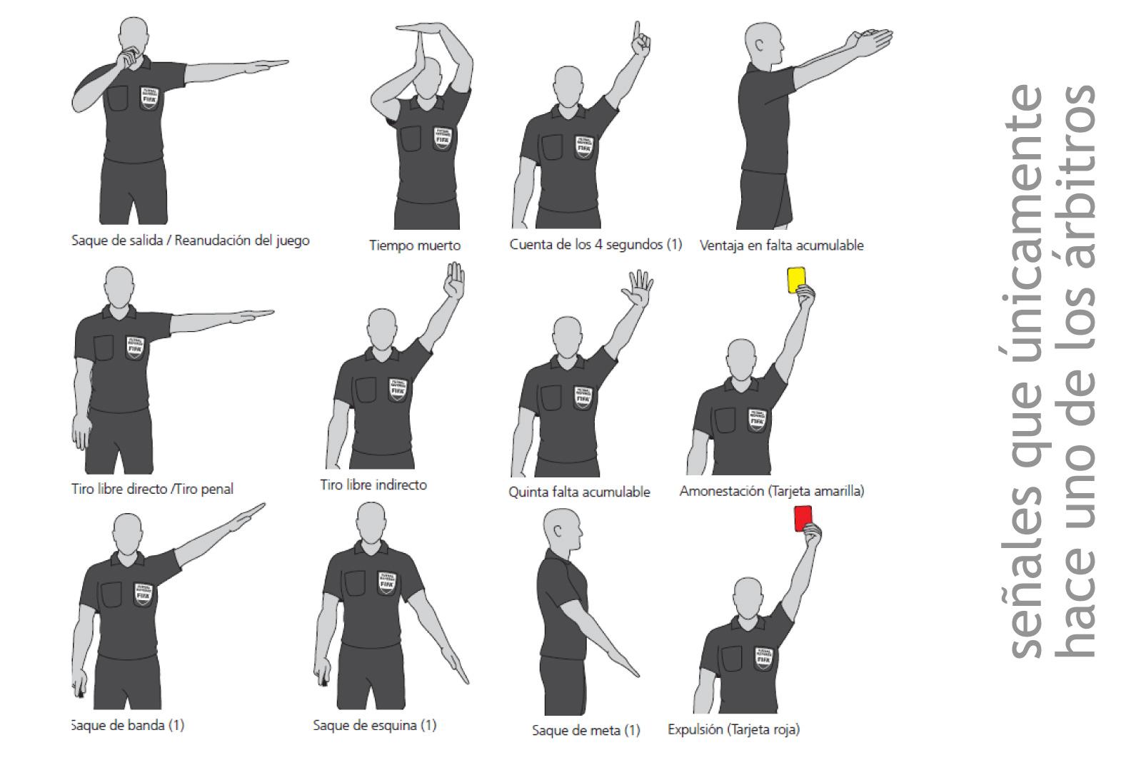 futbol sala normas: