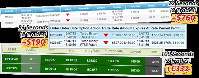Day trading stocks option 2014