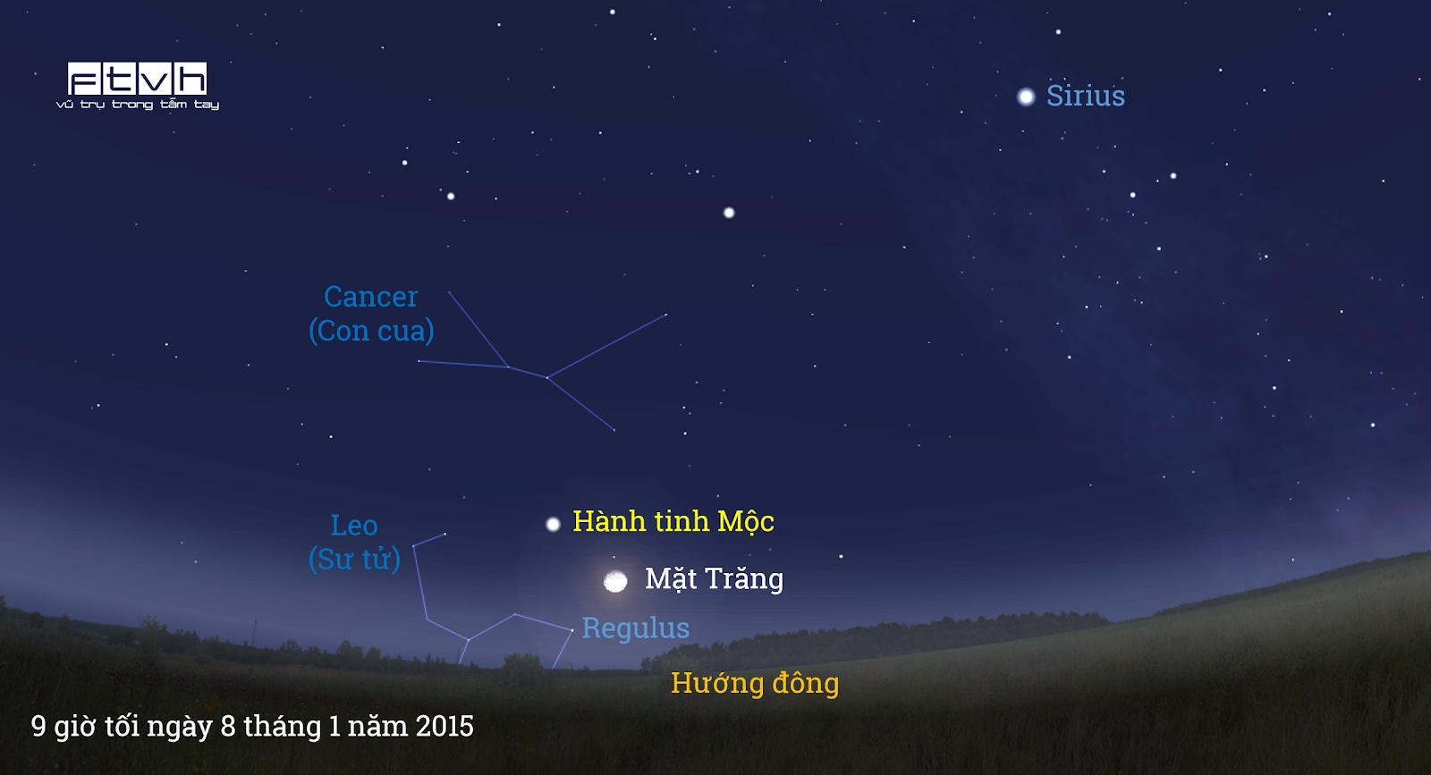 Hình minh họa bầu trời đêm hướng đông lúc 9 giờ tối ngày 8 tháng 1 năm 2015.