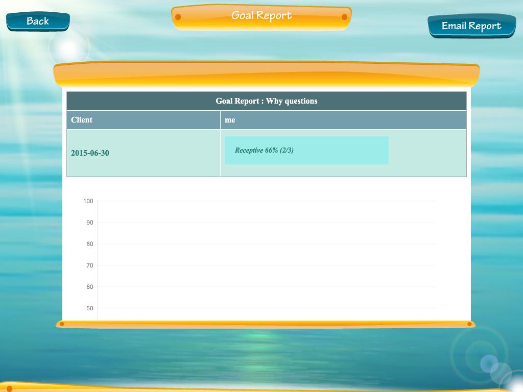 Date questions app