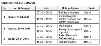 UNBK tingkat SMA tahun 2016 akan segera dilaksanakan bulan april mendatang. perhatikan jadwal UNBK Susulan untuk SMA tahun pelajaran 2015/2016 mendatang
