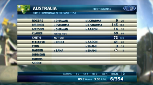 Score-Card-Australia-vs-India-1st-Test-Day1-2014