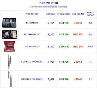 Precios Esculturavegetal.com 2018