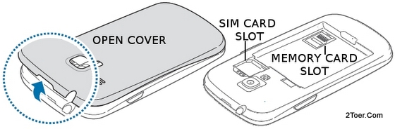 Samsung Galaxy S3 mini GT I8190 Open Cover SIM Card Memory Location