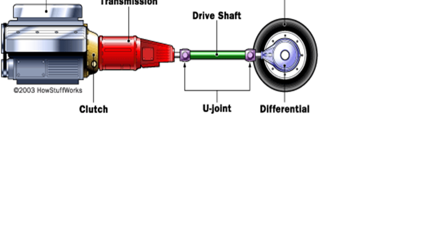 Combustion Engine Lever : Manual transmission mechanical engineering