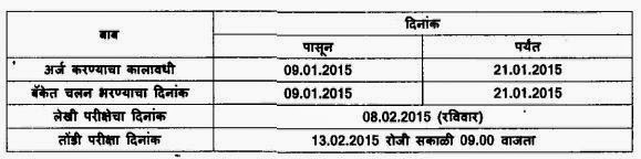 Important Dates For Latur Kotwal Bharti 2015