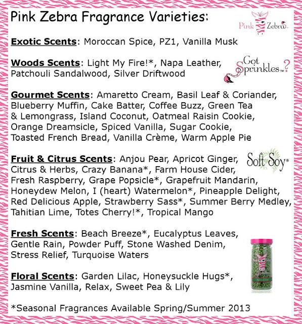 Pink Zebra Scents Fragrances Image