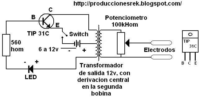 diagrama caja toques: