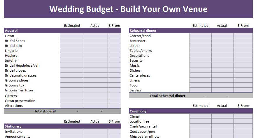 Inspired I Dos: Wedding Planning Budgeting Tool