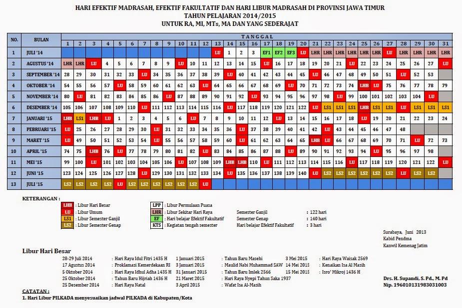 Pemberitahunan Kurikulum 2013 dan Kalender Pendidikan 2014/ 2015