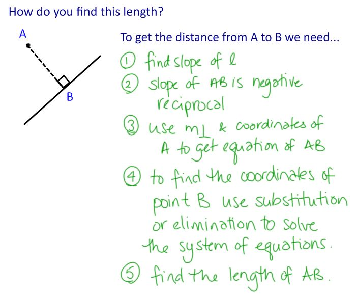 M3 Making Math Meaningful Mpm2d Day 51 Shortest Distance