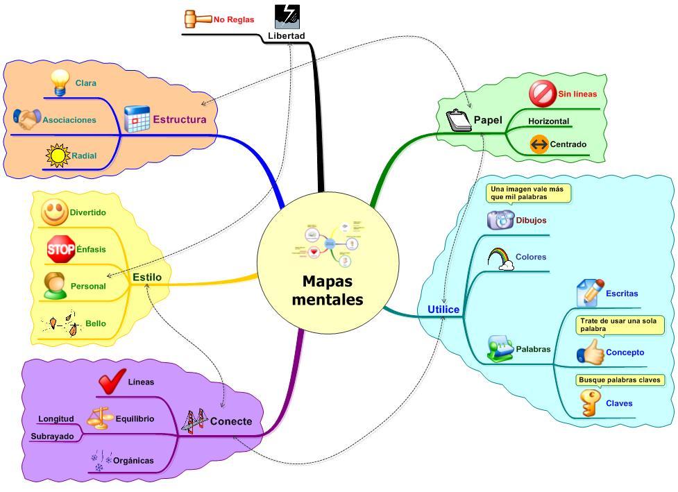 investigacion y sus elementos: