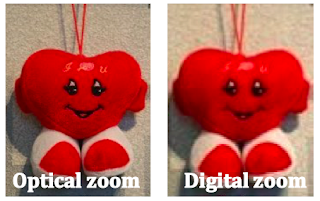 OPTICAL ZOOM AND DIGITAL ZOOM