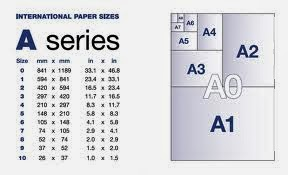 Mengetahui Ukuran Kertas A0 A1 A2 A3 A4 A4s A5 A6 A7 A8 A9 A10 Dalam Cm Dan Inchi