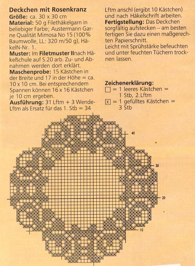 Ghasal\'s Kreativblog: Filethäkeln - Muster- Vorlagen