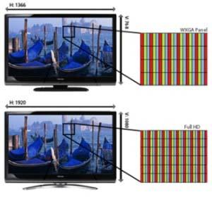 perbedaan pixel pada tv layar datar