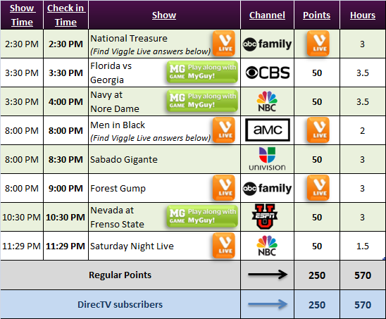 viggle schedule for Saturday, 11/02/2013
