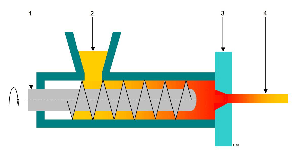 injection tren for whitening